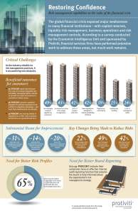 Infographic-EIU-Protiviti-Risk-Management-Capabilities-Survey