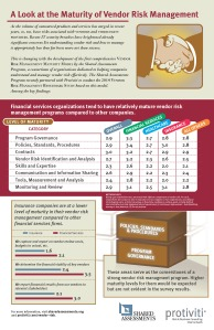 Infographic-2014-Vendor-Risk-Management-Benchmark-Study