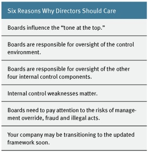 Pages from Board-Perspectives-Risk-Oversight-Issue58-COSO-2013-Protiviti UL-2